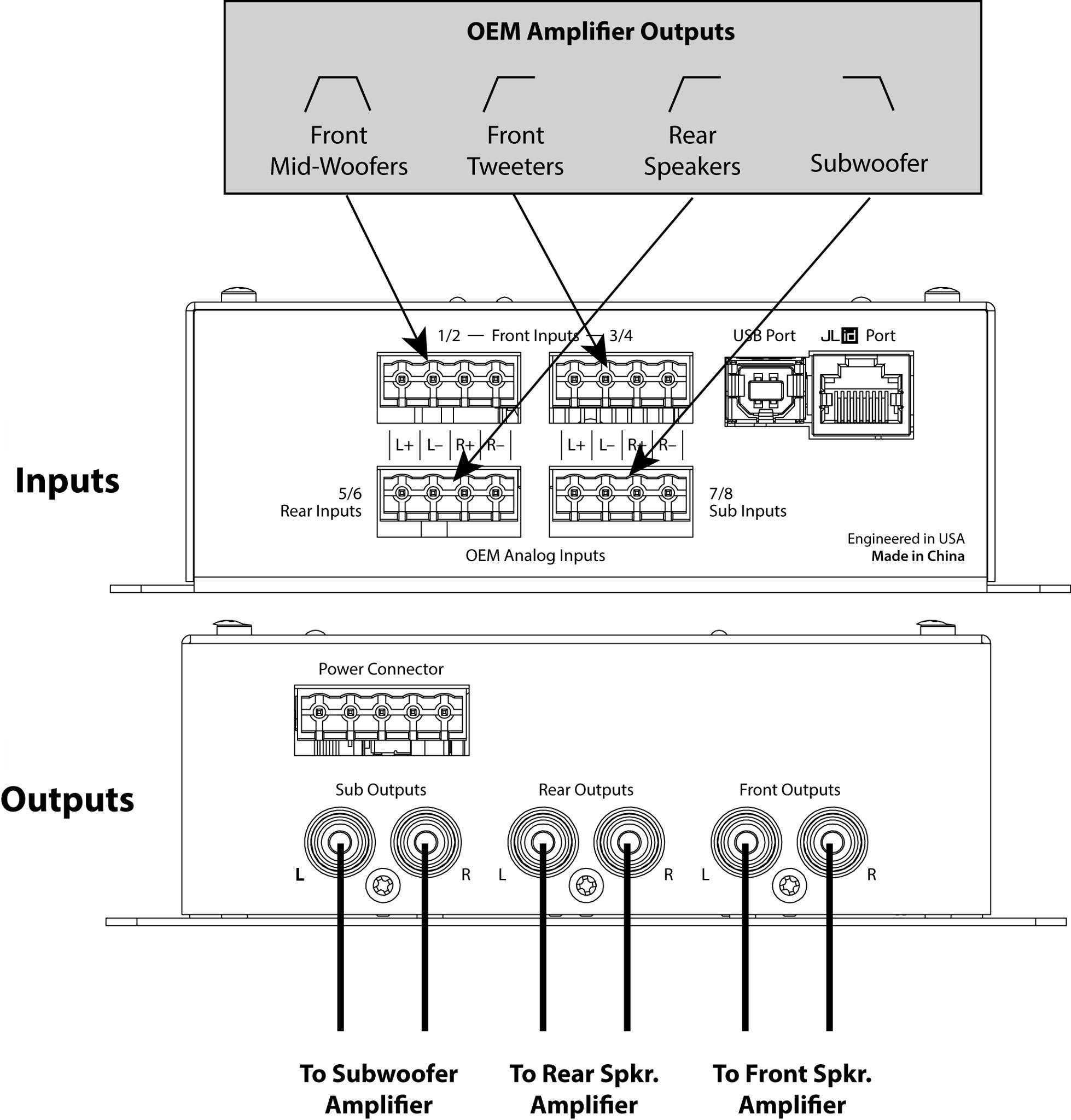 Sencillo diagrama de conexiones de un Procesador