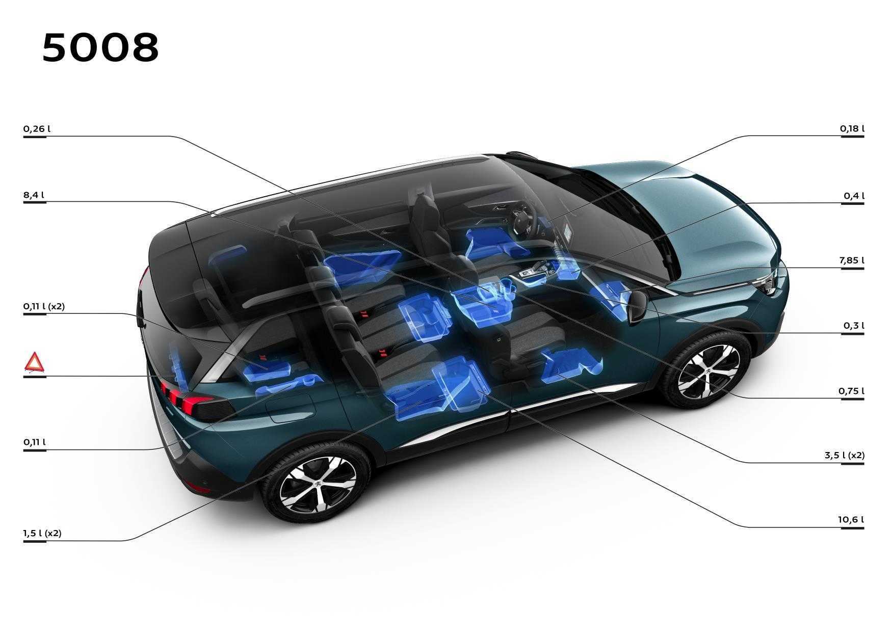 nuevo peugeot 5008 de monovolumen a un suv de 7 plazas. Black Bedroom Furniture Sets. Home Design Ideas