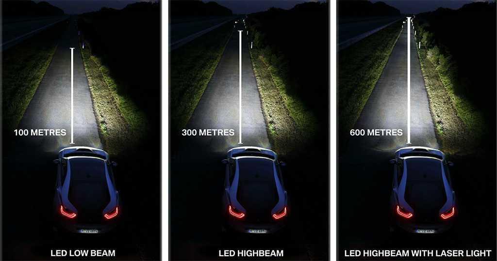 Que tipo de luces existen en los autos rutamotor te - Tipos de luces led ...